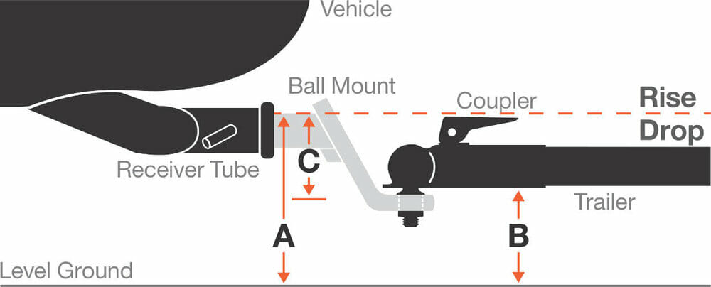 MAX-COUPLER ARTICULATING HITCH | Trailer Hitch Height Guide
